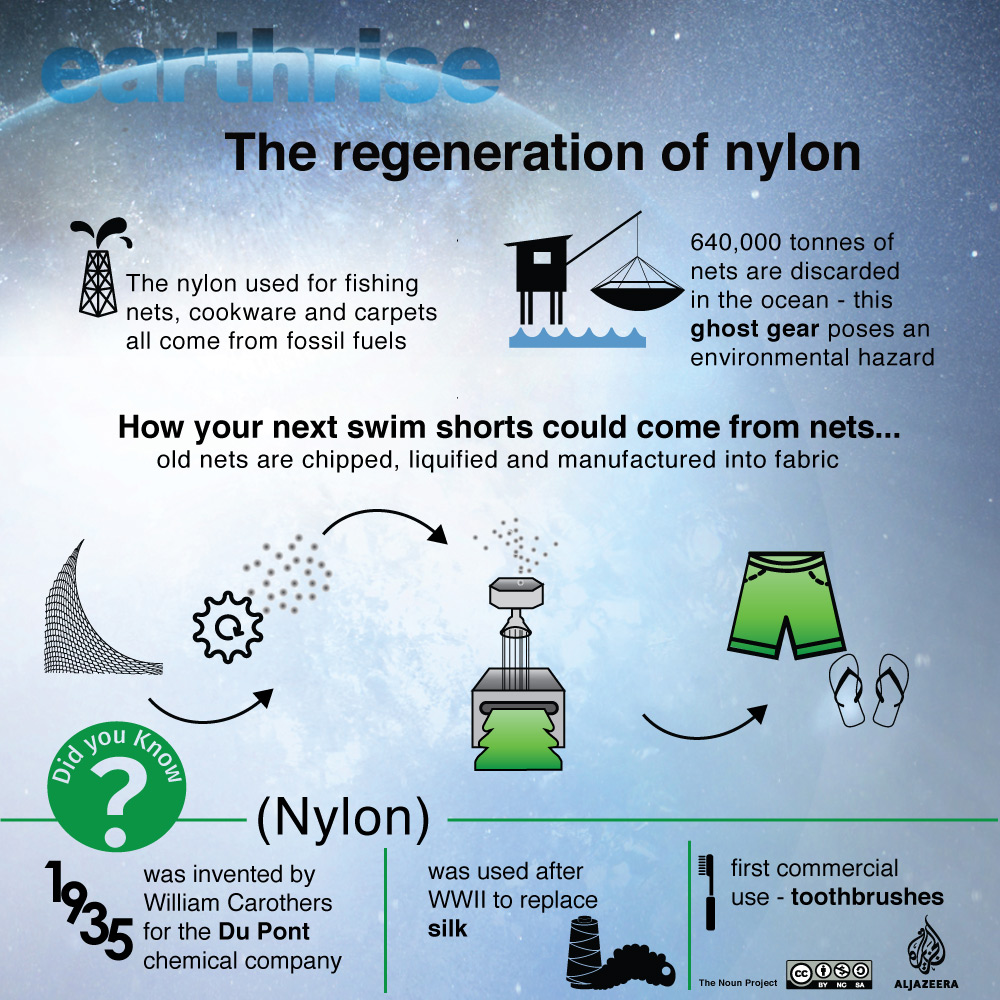 What Is Nylon Made Of 88
